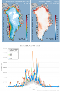 The extent of melt on the Greenland ice sheet, summer 2019. Image courtesy of NSIDC